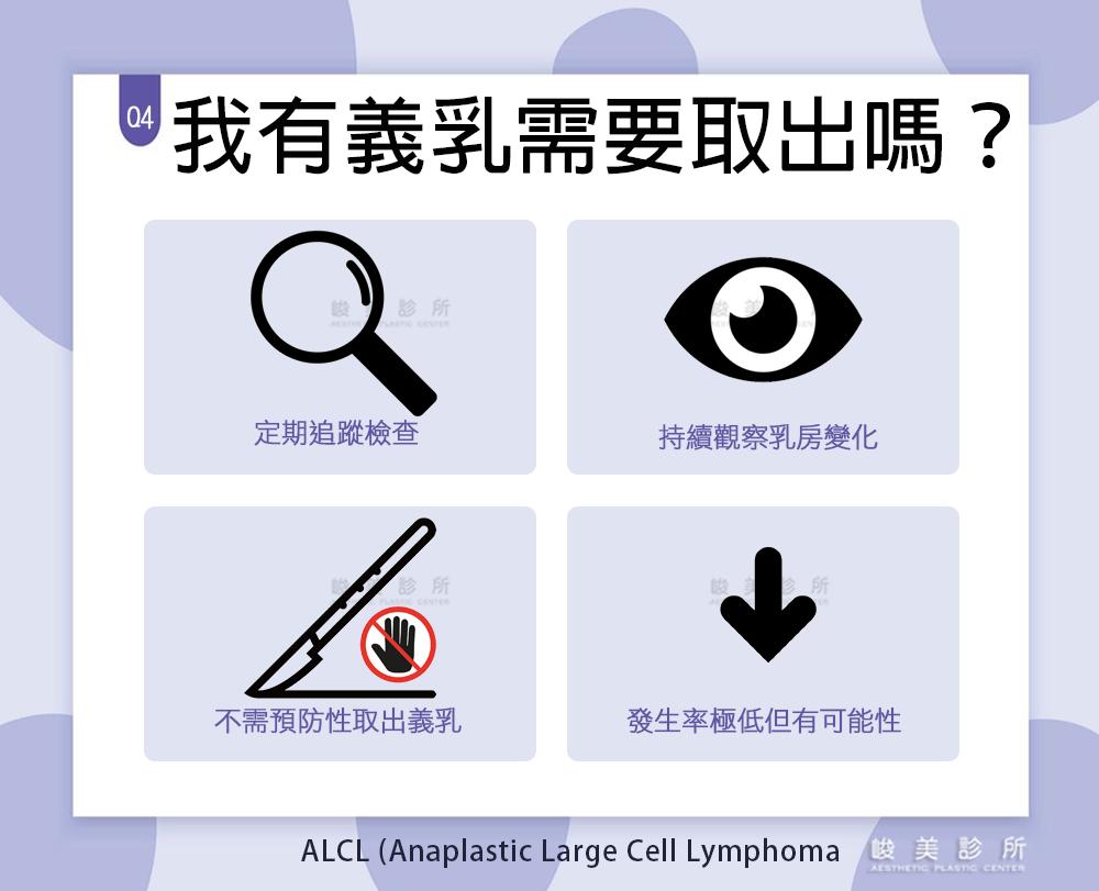 『秒懂。隆乳VS淋巴瘤。懶人包圖像解說』峻美診所-吳峻豪醫師